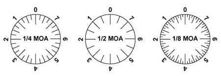 moa, scope, gun, 1/4 moa, 1/2 moa, 1/8 moa
